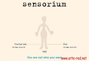 1996 Sensorium Homepage
