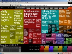 2004 Newsmap de Markus Weskamp